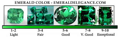 how is color in emeralds