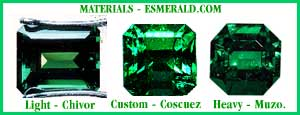Emerald Material from mine