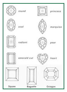 shapes in Colombian emeralds