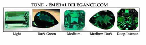 how is tone in natural emeralds